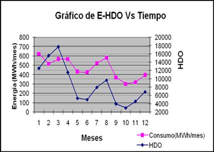 Experiencias de Estudiantes universitarios en la protección ambiental a partir de la eficiencia energética en el sector hotelero de Cuba (3/6)
